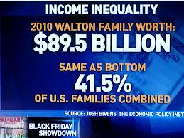 The Collapse of What Black Wealth?