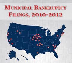 Racism Fuel Financial Distress of Major Cities