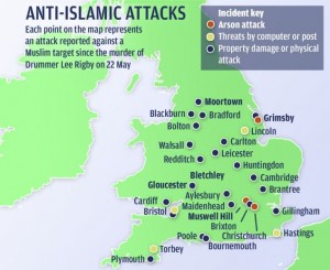 British attacks on Muslim Mosques incites racial conflict. Photo Credit: dailymail.co.uk