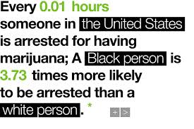 Blacks Arrested More for Marijuana